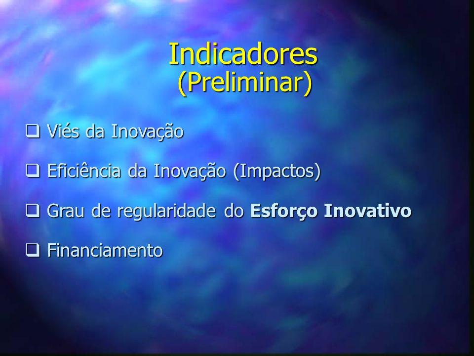 Indicadores (Preliminar)