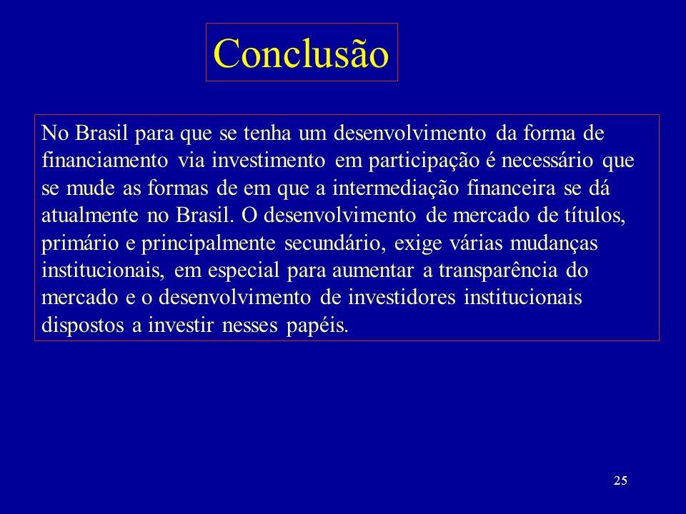 Conclusão No Brasil para que se tenha um desenvolvimento da forma de