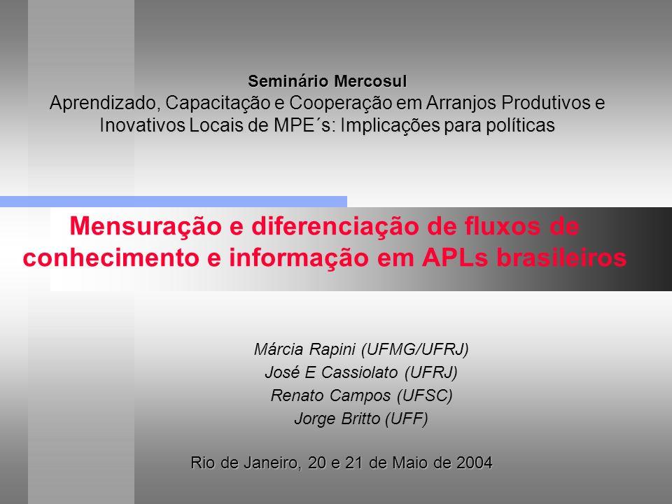 Seminário Mercosul Aprendizado, Capacitação e Cooperação em Arranjos Produtivos e Inovativos Locais de MPE´s: Implicações para políticas