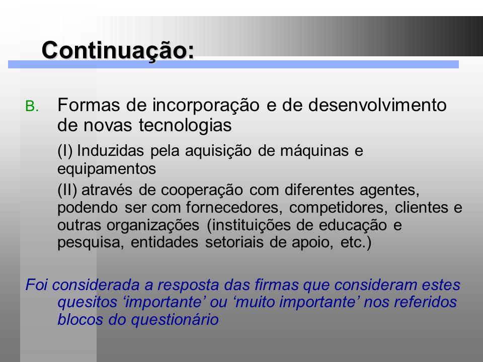 Continuação: Formas de incorporação e de desenvolvimento de novas tecnologias. (I) Induzidas pela aquisição de máquinas e equipamentos.