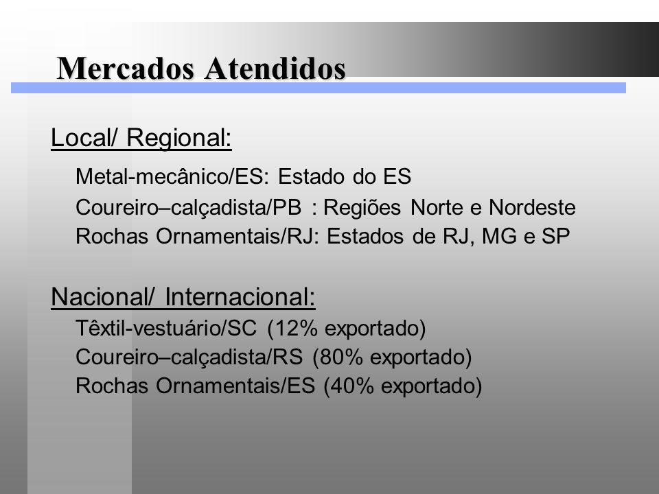 Mercados Atendidos Metal-mecânico/ES: Estado do ES Local/ Regional: