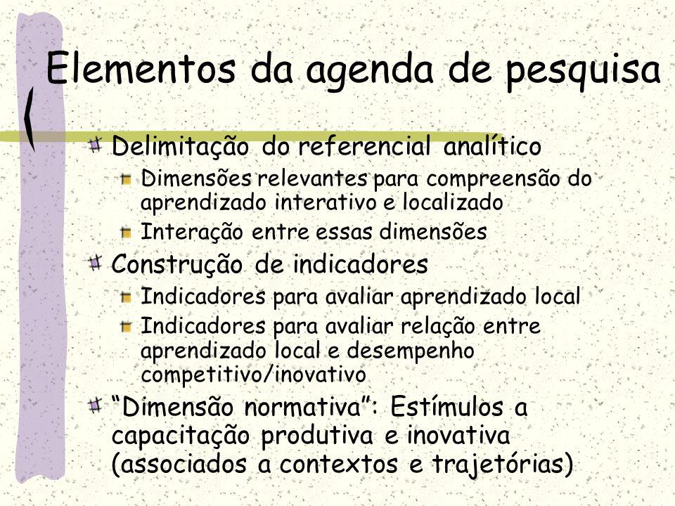 Elementos da agenda de pesquisa