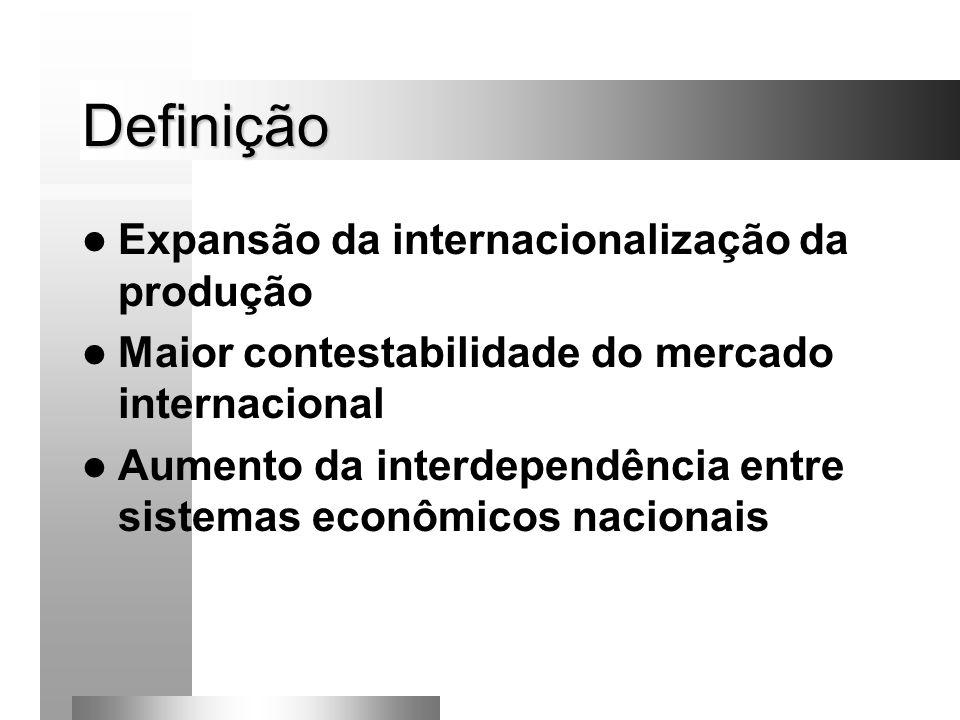 Definição Expansão da internacionalização da produção