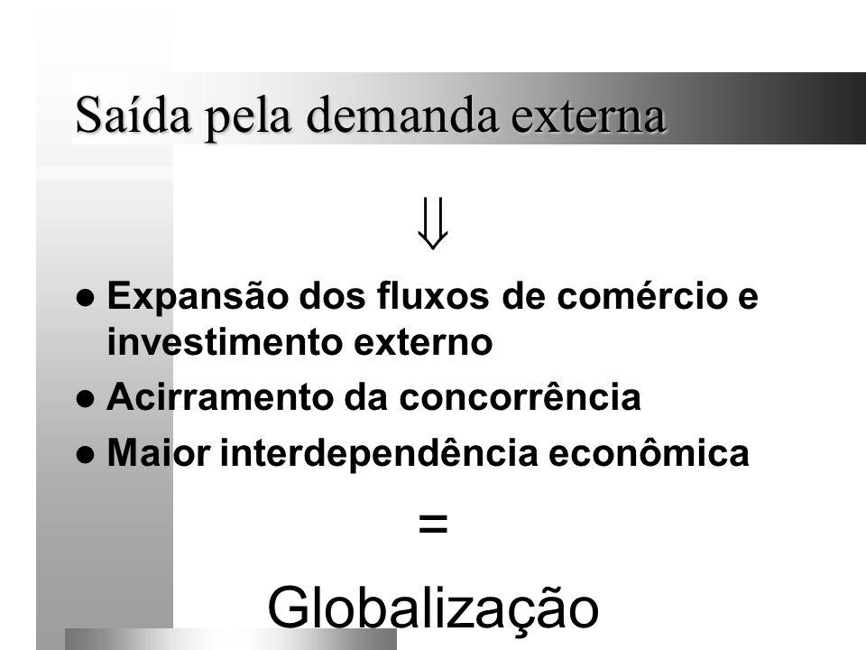 Saída pela demanda externa