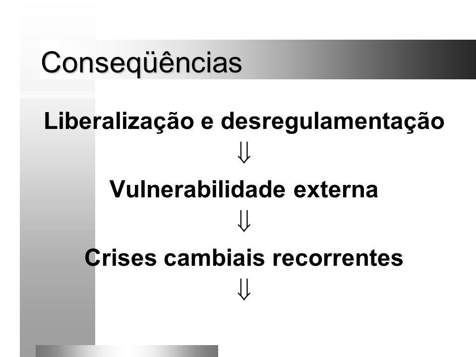 Conseqüências Liberalização e desregulamentação 
