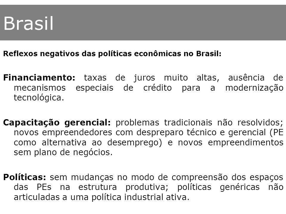 Brasil Reflexos negativos das políticas econômicas no Brasil:
