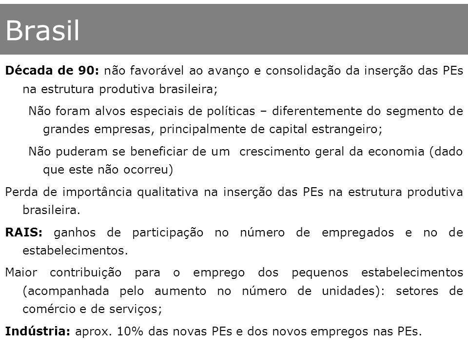 Brasil Década de 90: não favorável ao avanço e consolidação da inserção das PEs na estrutura produtiva brasileira;