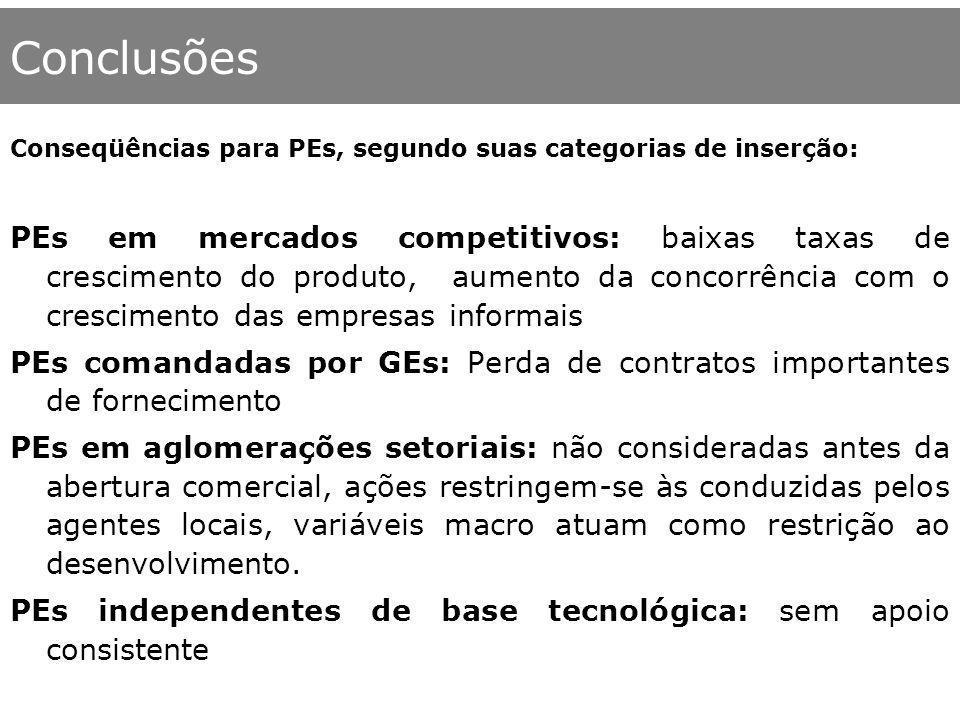 Conclusões Conseqüências para PEs, segundo suas categorias de inserção: