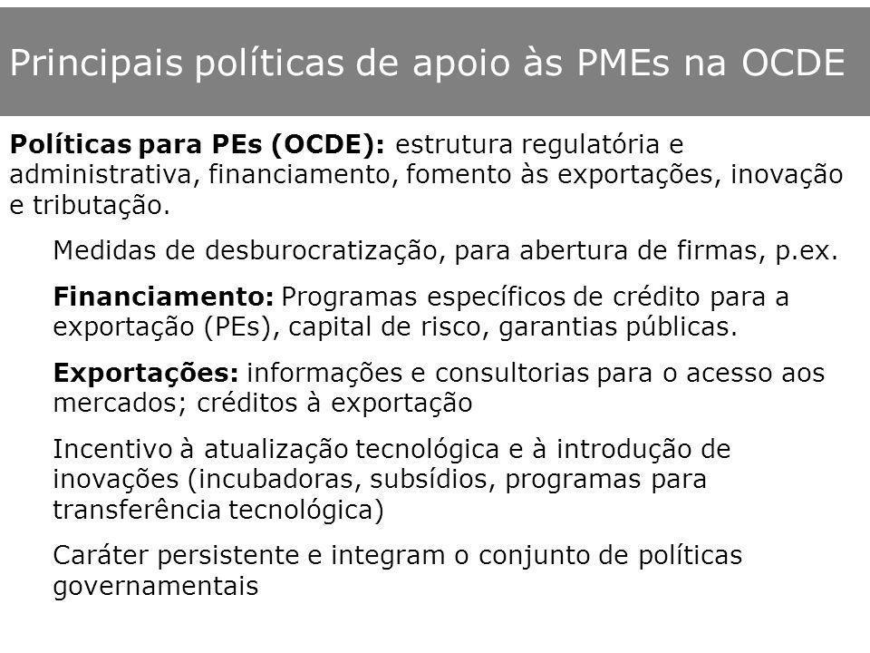 Principais políticas de apoio às PMEs na OCDE