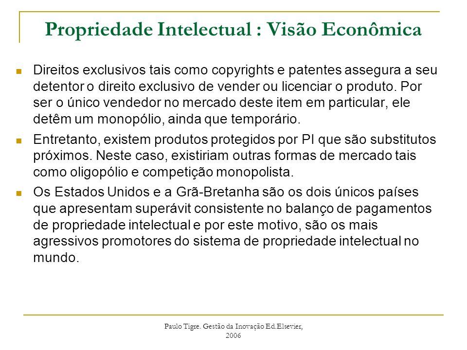 Propriedade Intelectual : Visão Econômica