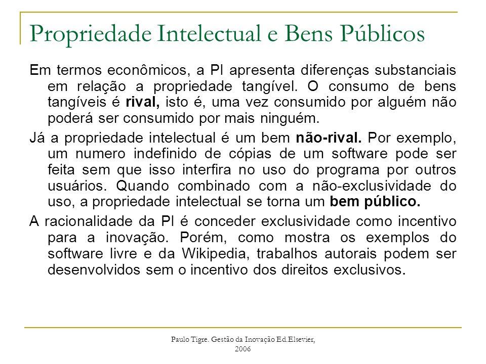 Propriedade Intelectual e Bens Públicos