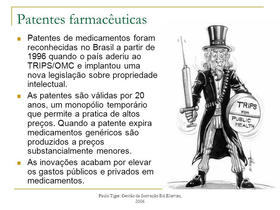 Patentes farmacêuticas