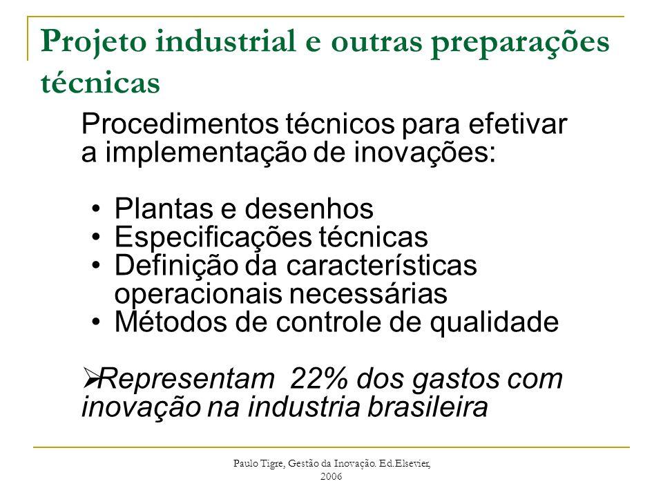 Projeto industrial e outras preparações técnicas