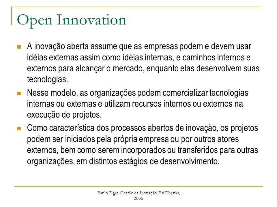 Paulo Tigre, Gestão da Inovação. Ed.Elsevier, 2006