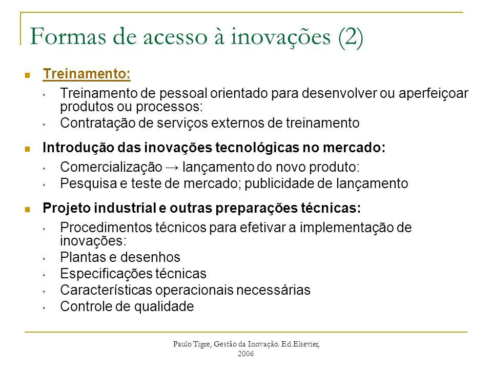 Formas de acesso à inovações (2)