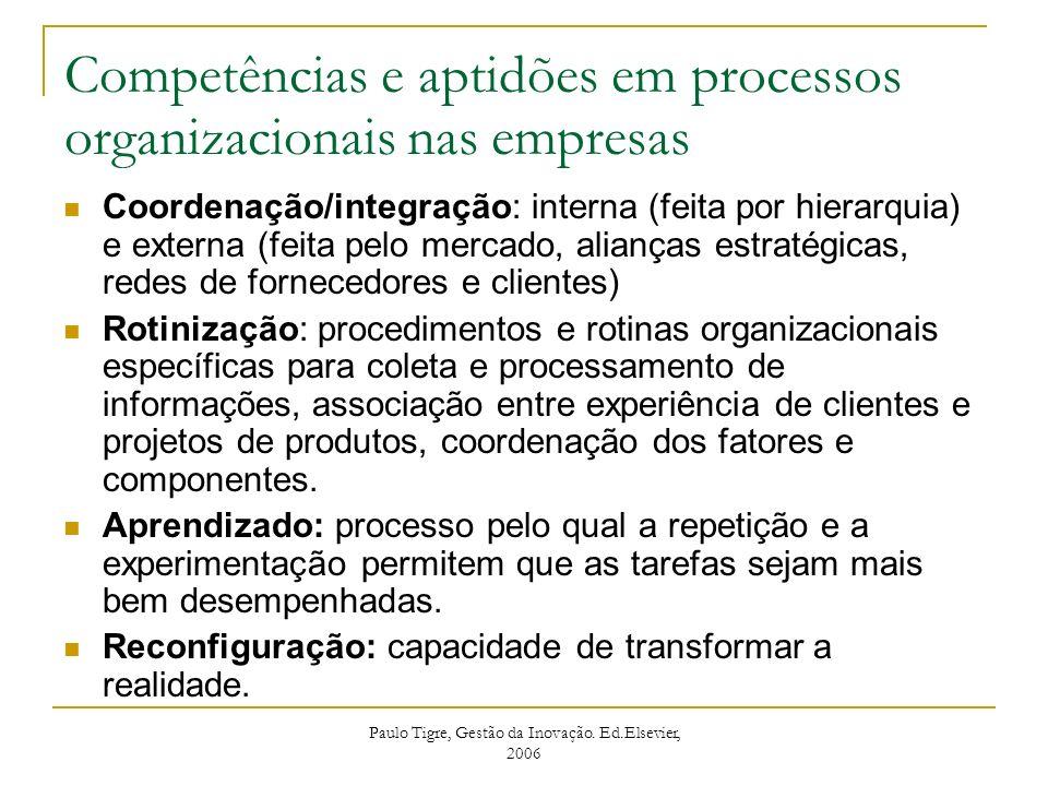Competências e aptidões em processos organizacionais nas empresas