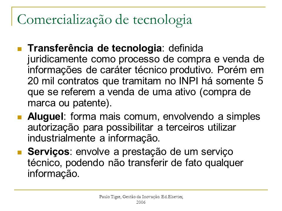 Comercialização de tecnologia