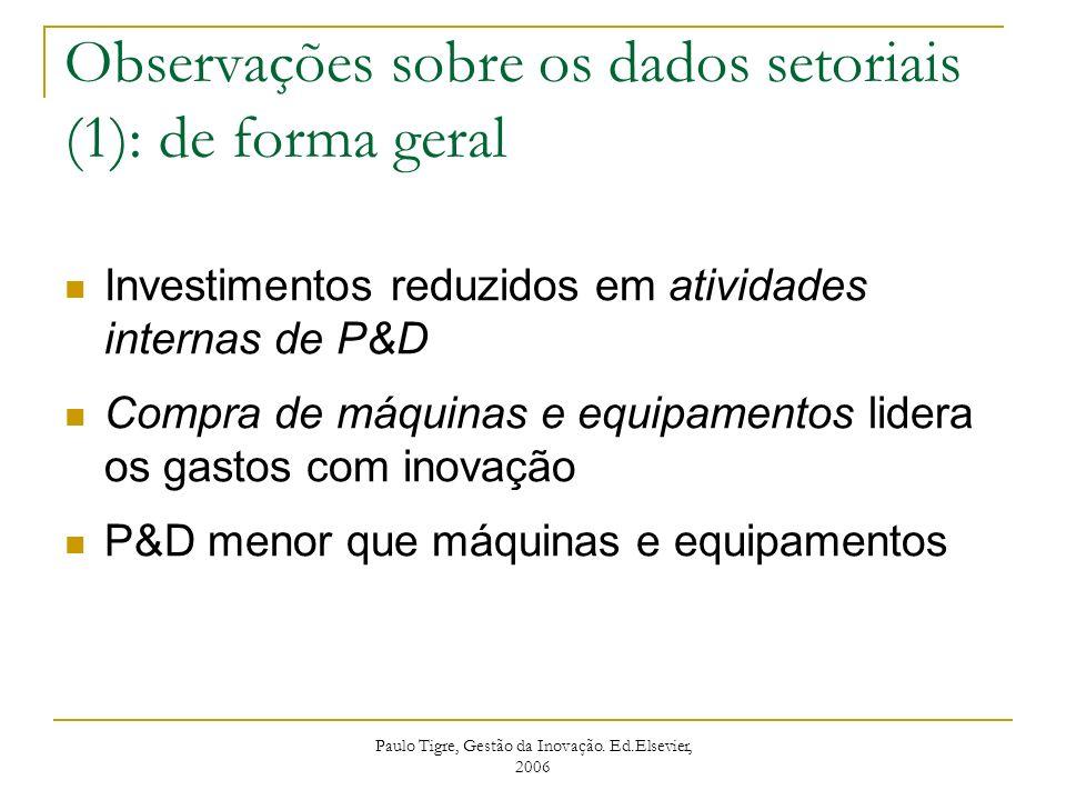 Observações sobre os dados setoriais (1): de forma geral