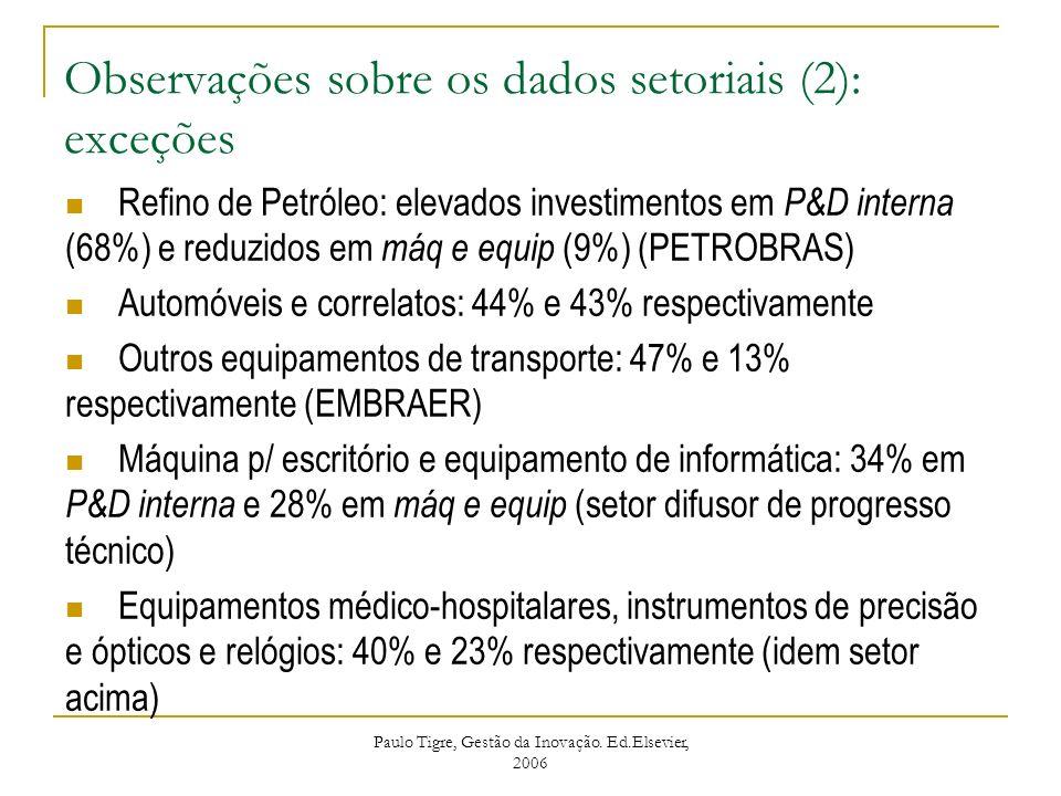 Observações sobre os dados setoriais (2): exceções