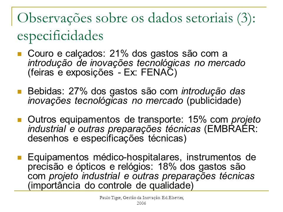 Observações sobre os dados setoriais (3): especificidades