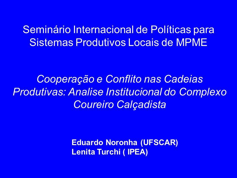 Seminário Internacional de Políticas para Sistemas Produtivos Locais de MPME