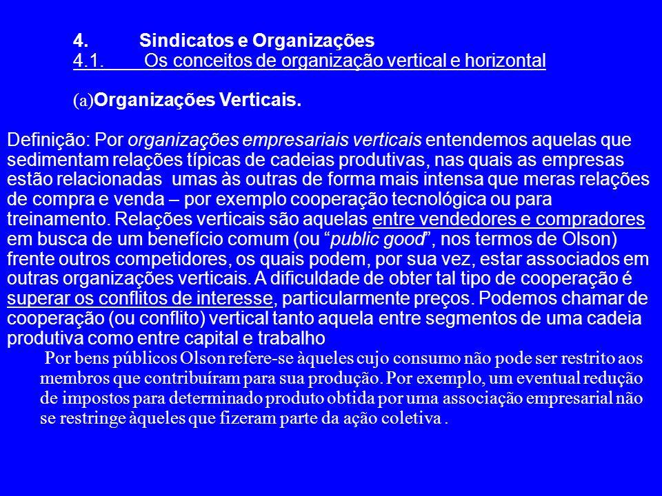 4. Sindicatos e Organizações