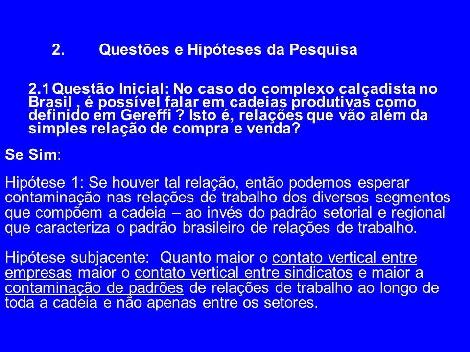 2. Questões e Hipóteses da Pesquisa