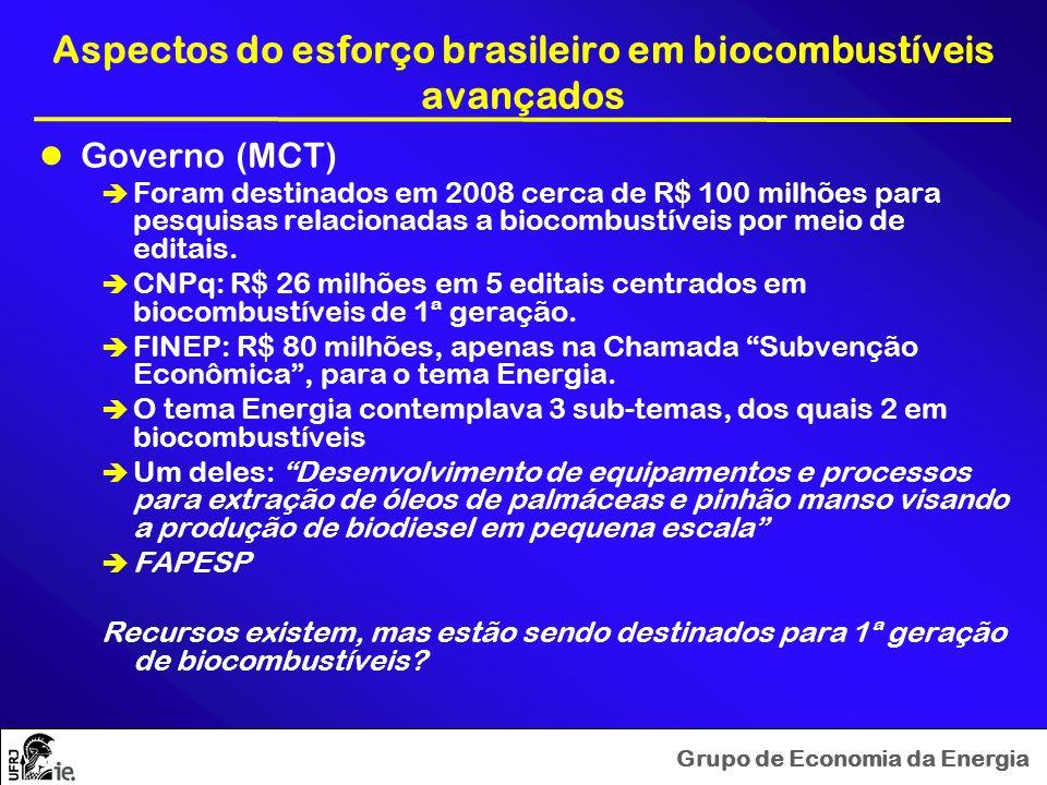 Aspectos do esforço brasileiro em biocombustíveis avançados