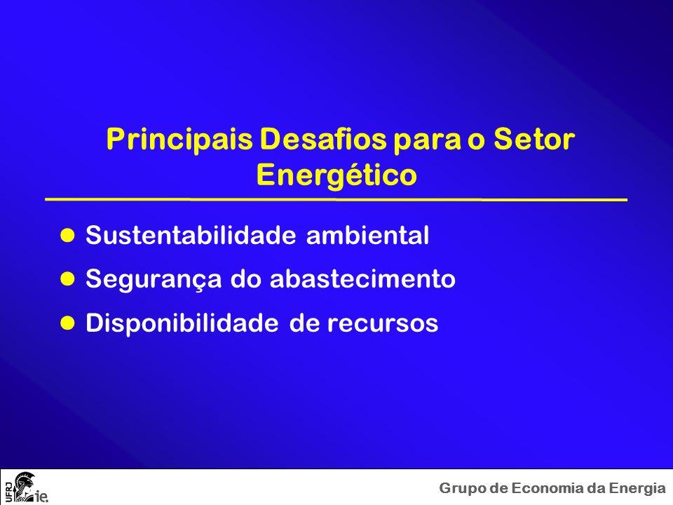 Principais Desafios para o Setor Energético