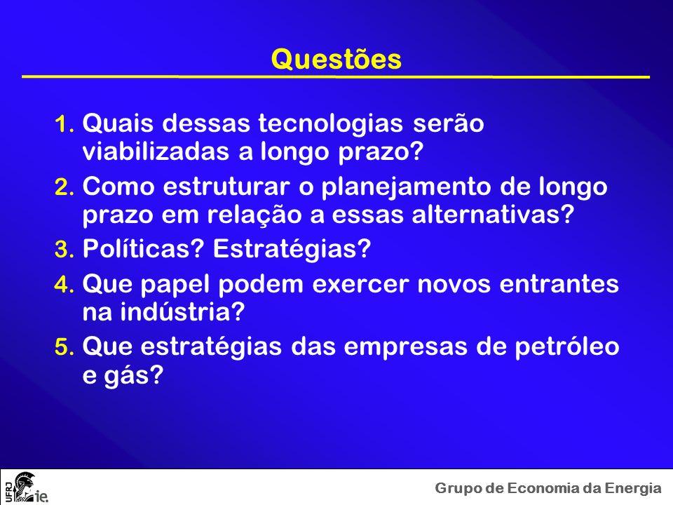 Questões Quais dessas tecnologias serão viabilizadas a longo prazo