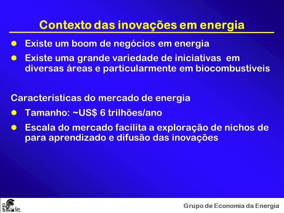 Contexto das inovações em energia