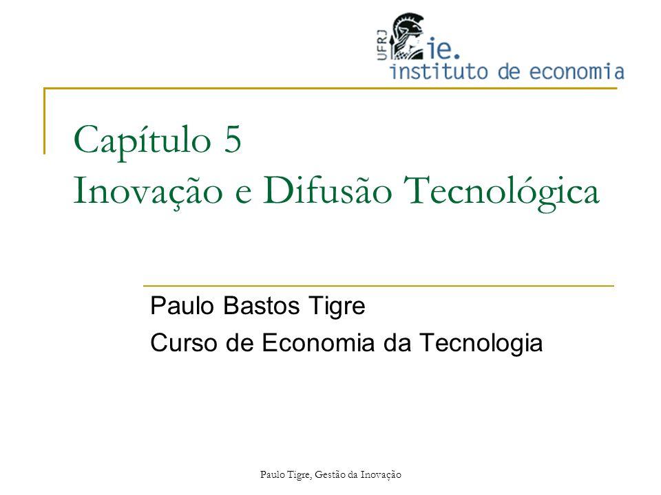 Capítulo 5 Inovação e Difusão Tecnológica