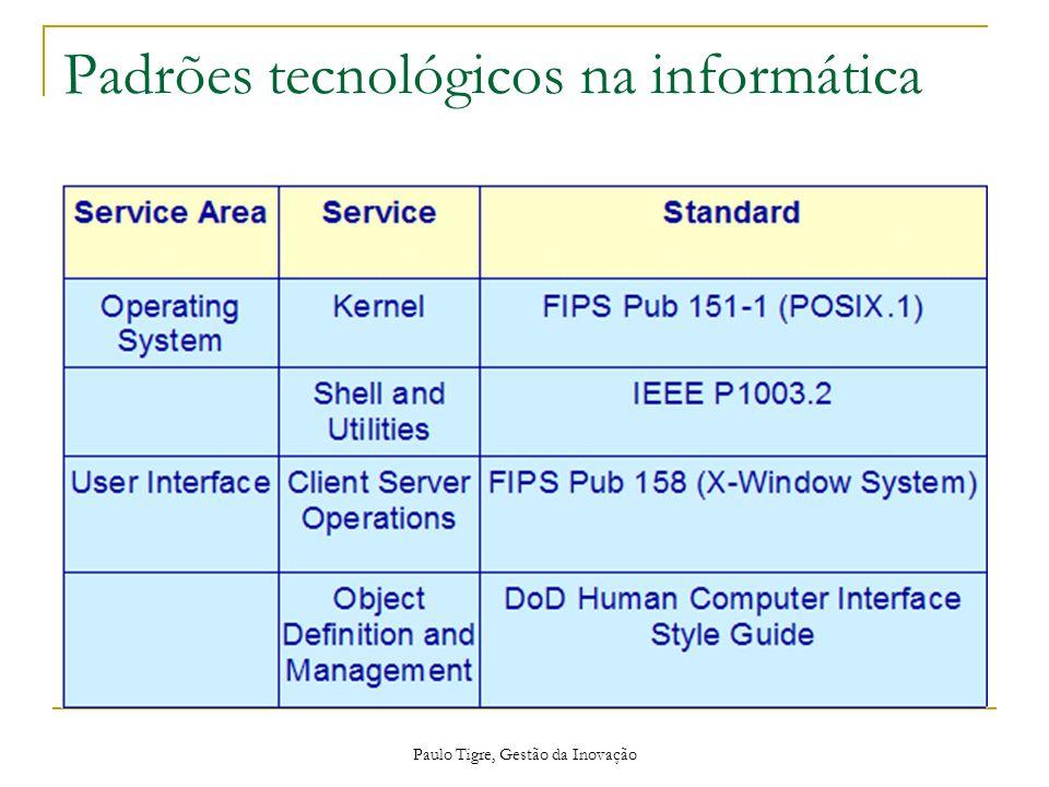 Padrões tecnológicos na informática