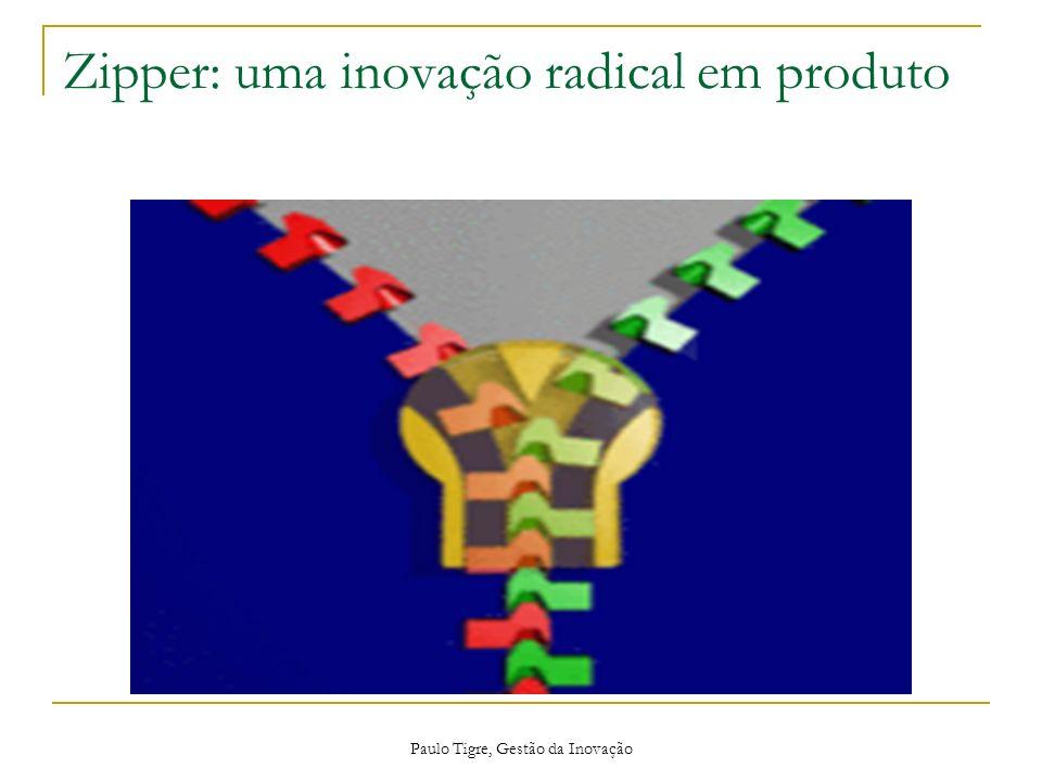 Zipper: uma inovação radical em produto