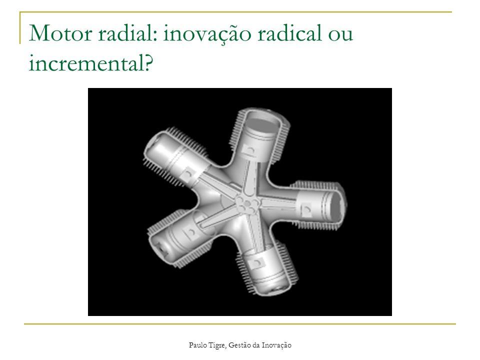 Motor radial: inovação radical ou incremental
