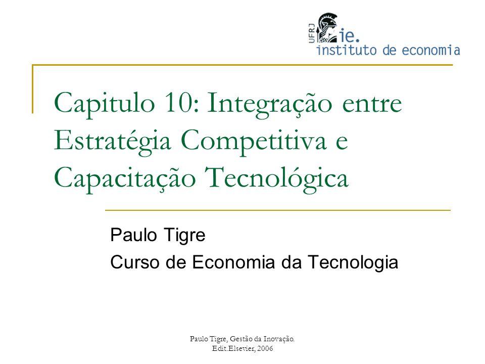 Paulo Tigre Curso de Economia da Tecnologia