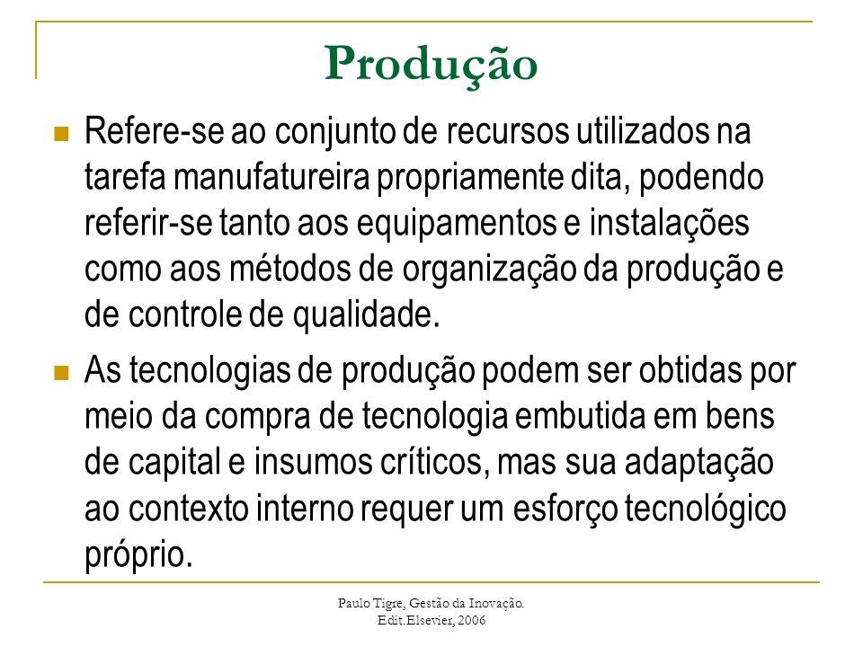 Paulo Tigre, Gestão da Inovação. Edit.Elsevier, 2006
