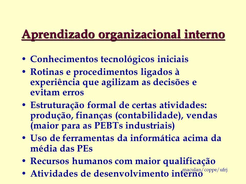 Aprendizado organizacional interno