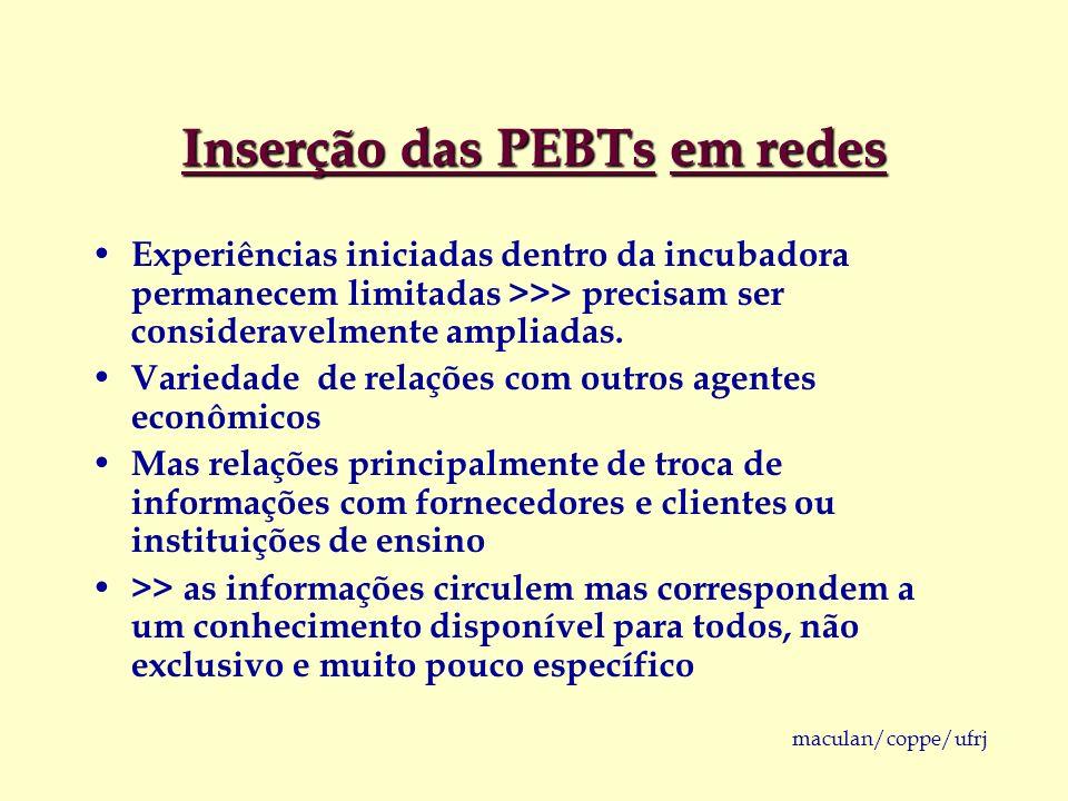 Inserção das PEBTs em redes