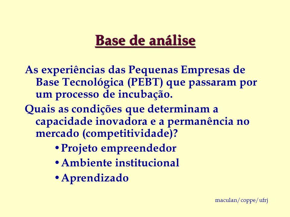 Base de análiseAs experiências das Pequenas Empresas de Base Tecnológica (PEBT) que passaram por um processo de incubação.