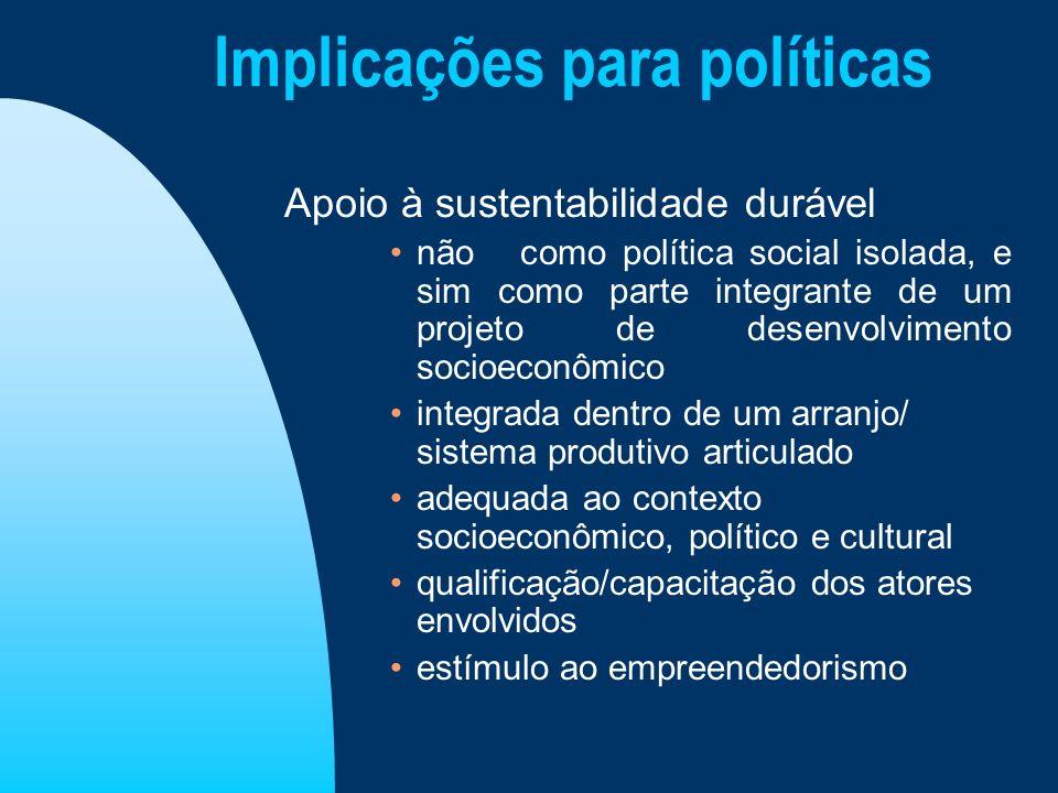 Implicações para políticas