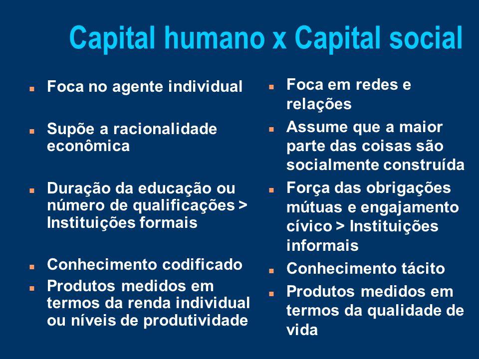 Capital humano x Capital social