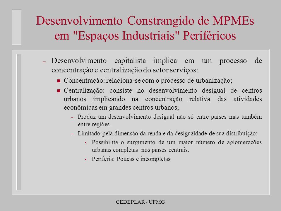 Desenvolvimento Constrangido de MPMEs em Espaços Industriais Periféricos