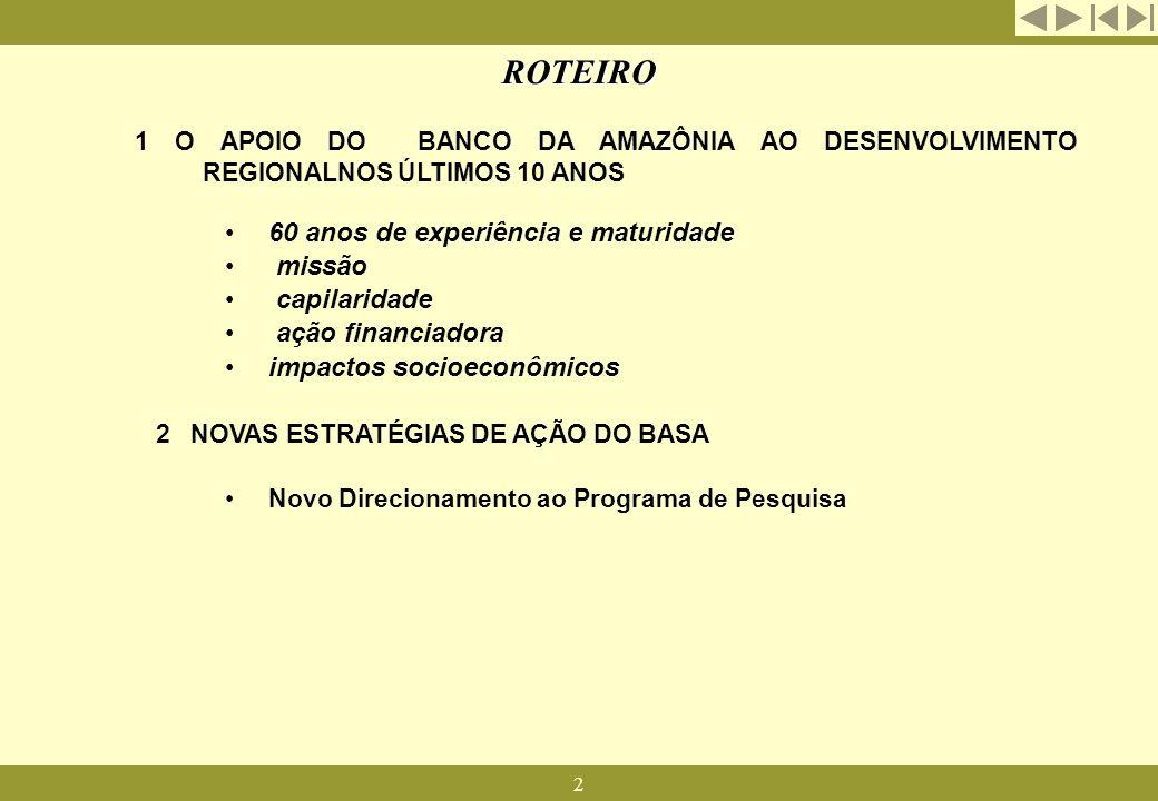 ROTEIRO 1 O APOIO DO BANCO DA AMAZÔNIA AO DESENVOLVIMENTO REGIONALNOS ÚLTIMOS 10 ANOS. 60 anos de experiência e maturidade.