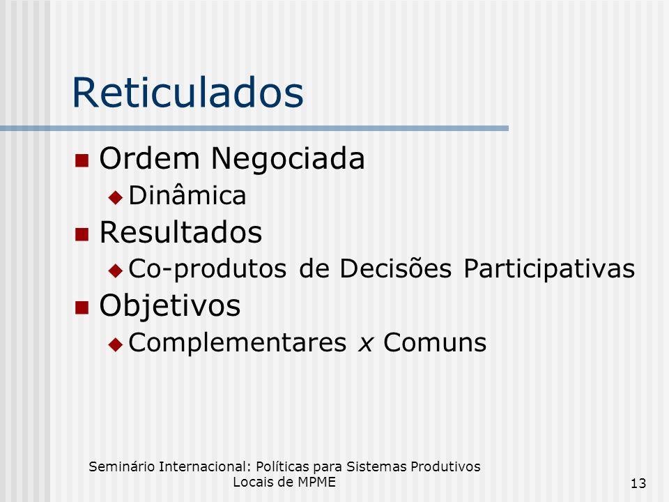 Reticulados Ordem Negociada Resultados Objetivos Dinâmica