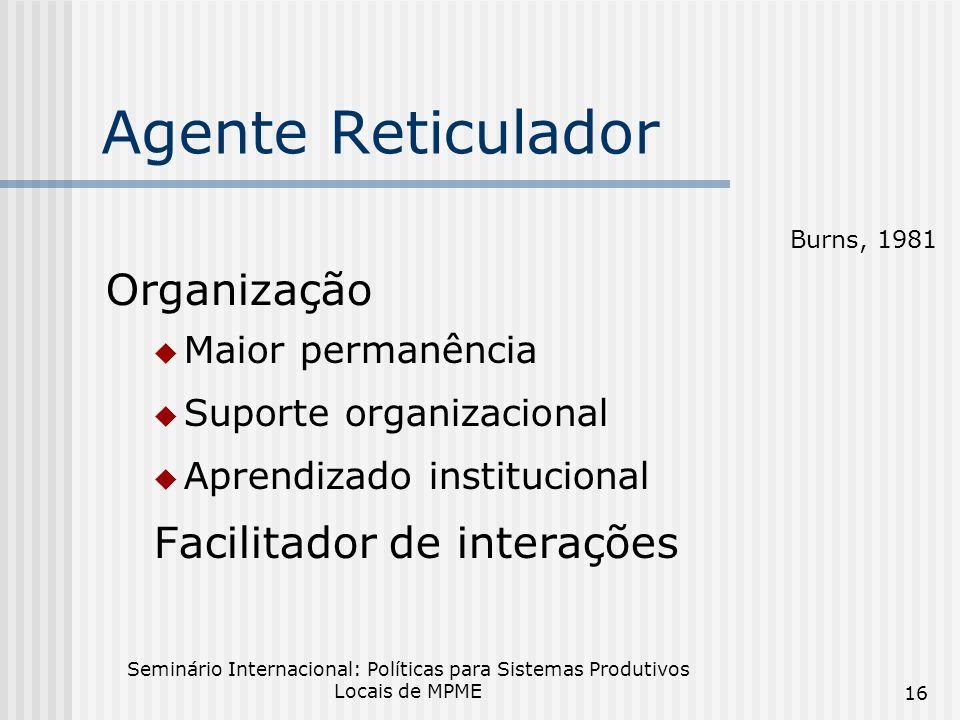 Agente Reticulador Organização Facilitador de interações