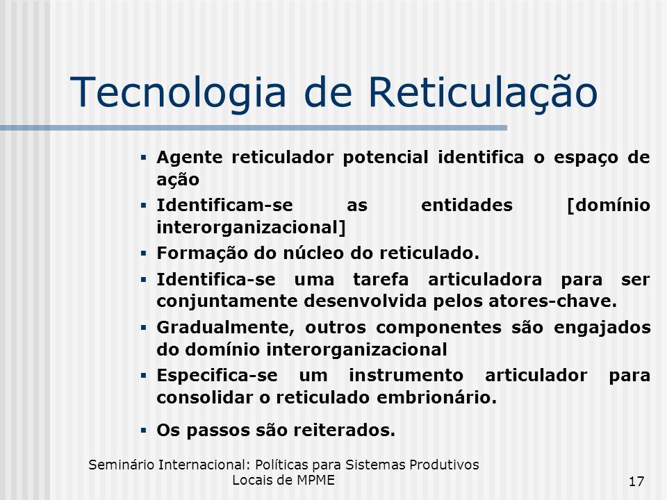Tecnologia de Reticulação