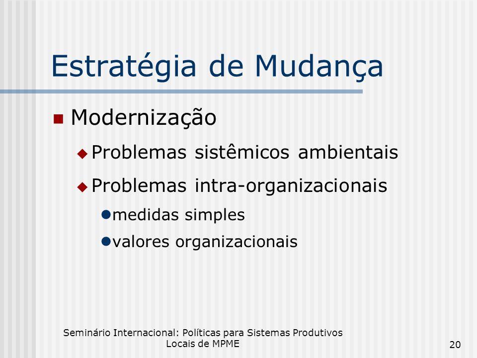 Estratégia de Mudança Modernização Problemas sistêmicos ambientais