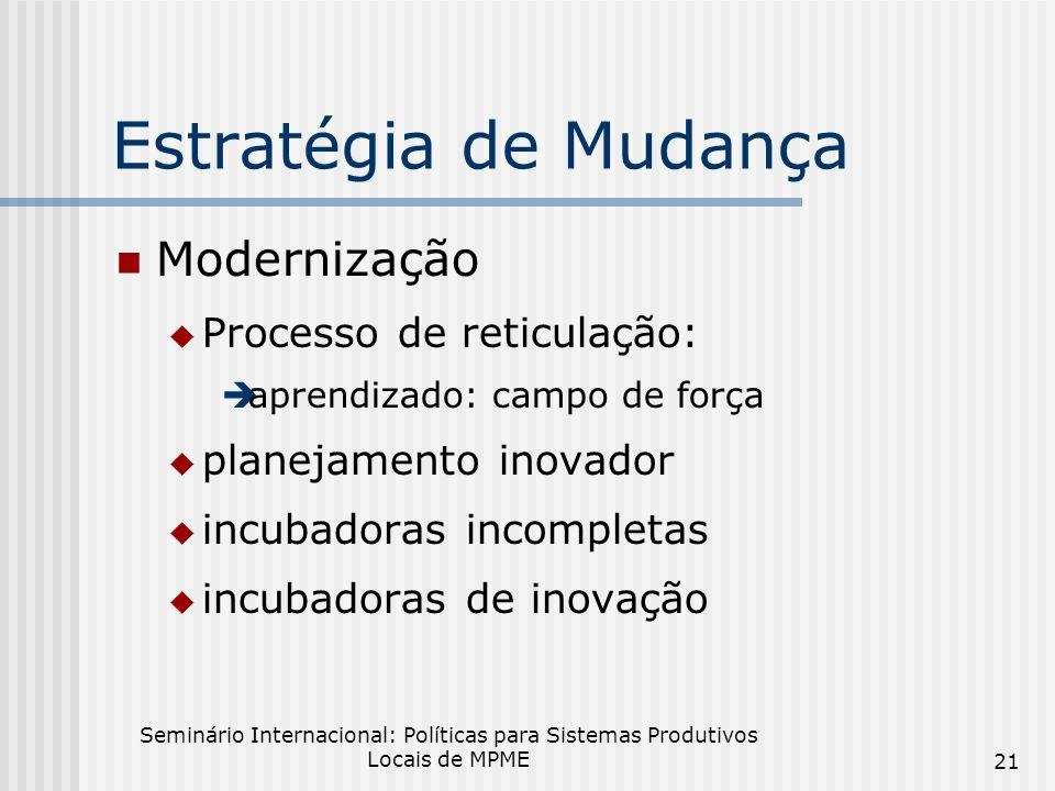 Estratégia de Mudança Modernização Processo de reticulação: