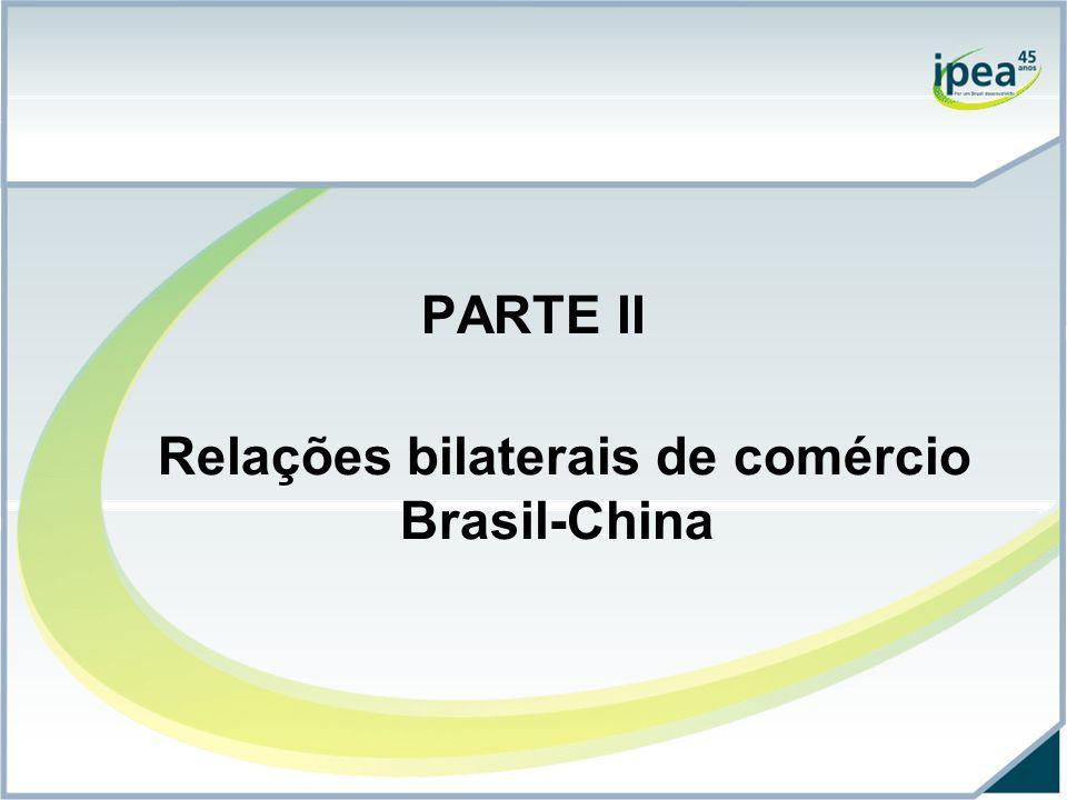 Relações bilaterais de comércio Brasil-China